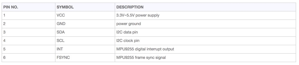 Low Power 10 DOF IMU Sensor - I2C Interface Description